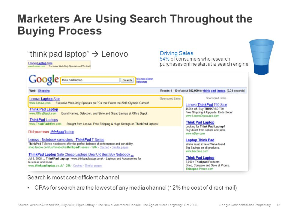 Google Confidential and Proprietary13 Marketers Are Using Search Throughout the Buying Process Source: AvenueA/RazorFish, July 2007; Piper Jaffray: Th