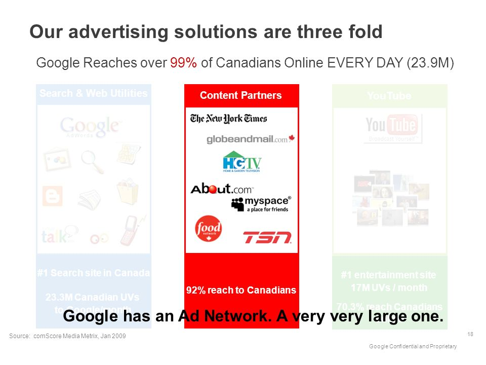 Google Confidential and Proprietary 18 Our advertising solutions are three fold YouTube Google 92% reach to Canadians #1 Search site in Canada 23.3M C