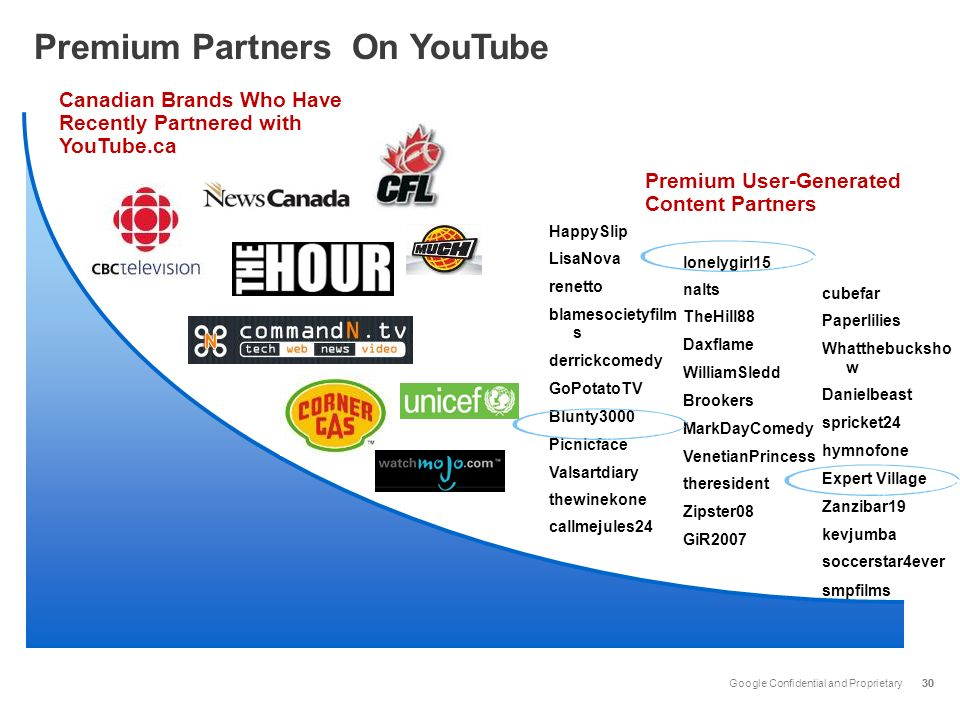Google Confidential and Proprietary30 Premium Partners On YouTube Canadian Brands Who Have Recently Partnered with YouTube.ca HappySlip LisaNova renet