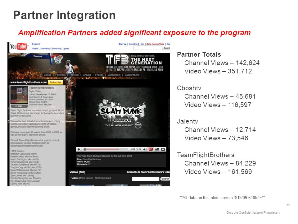 Google Confidential and Proprietary 35 Partner Integration Amplification Partners added significant exposure to the program Partner Totals Channel Vie