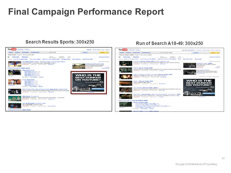Google Confidential and Proprietary 41 Search Results Sports: 300x250 Run of Search A18-49: 300x250 Final Campaign Performance Report