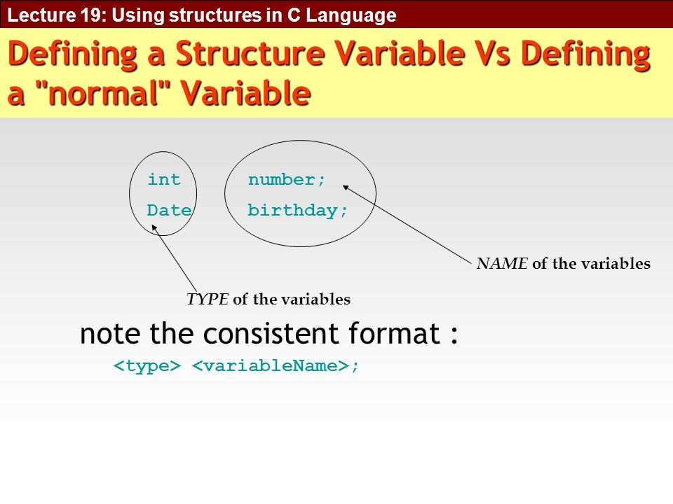 Lecture 19: Using structures in C Language Accessing Structure in Structure cin >> universityVariable.libraryVariable.bookName; cin >> universityVariable.libraryVariable.ISBN; cout << universityVariable.libraryVariable.bookName << universityVariable.libraryVariable.ISBN;