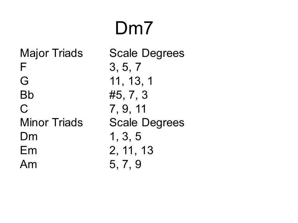 Dm7 Major TriadsScale Degrees F3, 5, 7 G11, 13, 1 Bb#5, 7, 3 C7, 9, 11 Minor TriadsScale Degrees Dm1, 3, 5 Em2, 11, 13 Am5, 7, 9