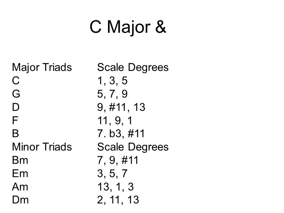 C Major & Major TriadsScale Degrees C1, 3, 5 G5, 7, 9 D9, #11, 13 F11, 9, 1 B7. b3, #11 Minor TriadsScale Degrees Bm7, 9, #11 Em3, 5, 7 Am13, 1, 3 Dm2