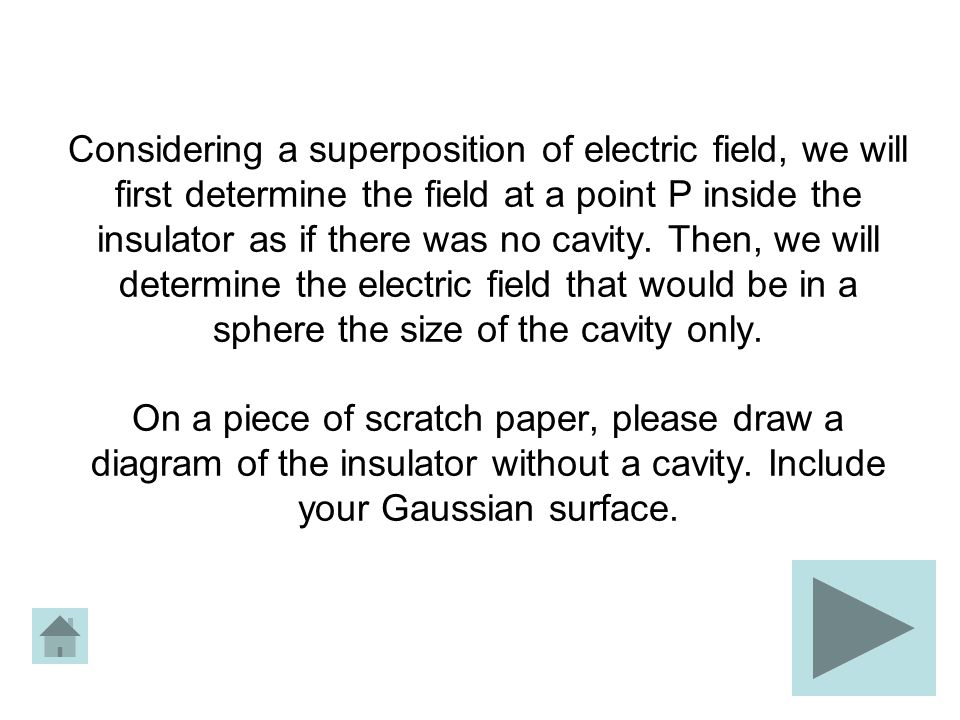 Considering a superposition of electric field, we will first determine the field at a point P inside the insulator as if there was no cavity. Then, we
