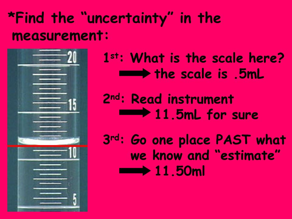 *Find the uncertainty in the measurement: 1 st : What is the scale here? the scale is.5mL 2 nd : Read instrument 11.5mL for sure 3 rd : Go one place P