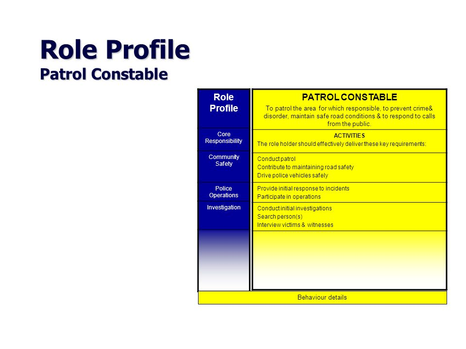 Role Profile Patrol Constable Role Profile Core Responsibility Community Safety Police Operations Investigation PATROL CONSTABLE To patrol the area fo
