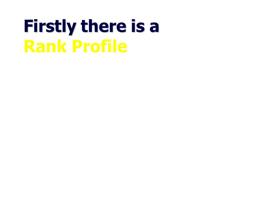Firstly there is a Firstly there is a Rank Profile The Activities and Behaviours required by every person of that rank or grade Lets look at a specifi