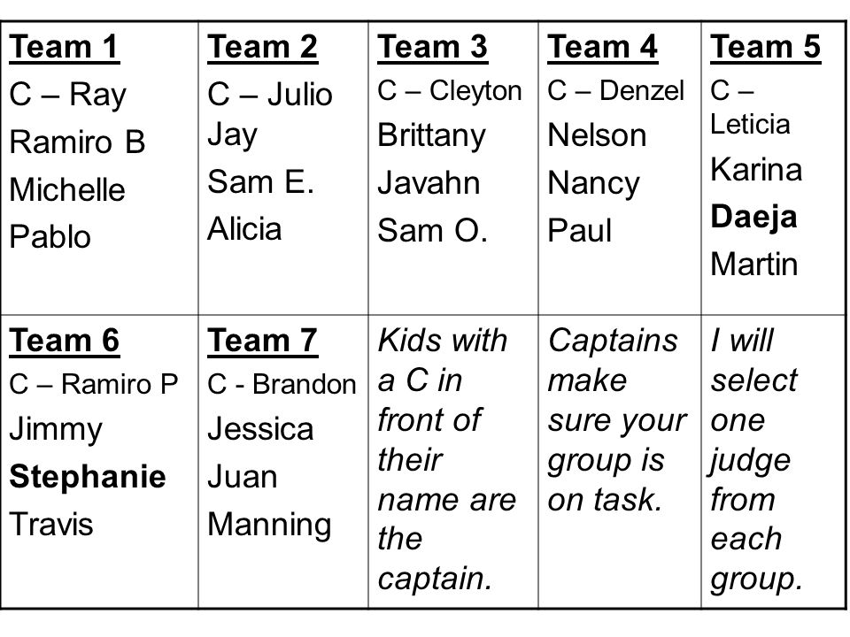Team 1 C – Ray Ramiro B Michelle Pablo Team 2 C – Julio Jay Sam E. Alicia Team 3 C – Cleyton Brittany Javahn Sam O. Team 4 C – Denzel Nelson Nancy Pau