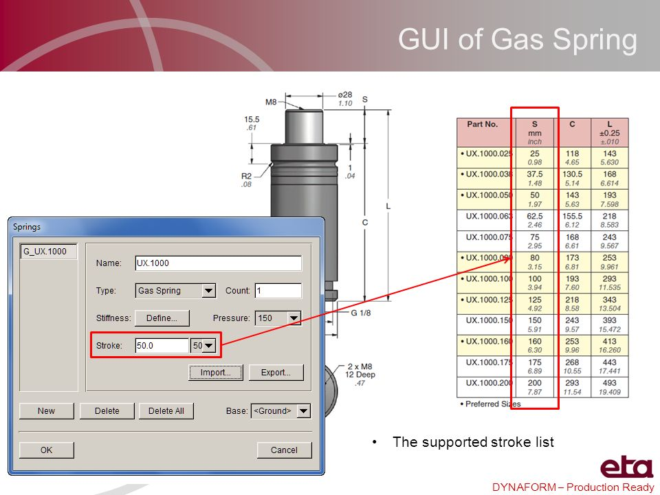 DYNAFORM – Production Ready GUI of Gas Spring The supported stroke list