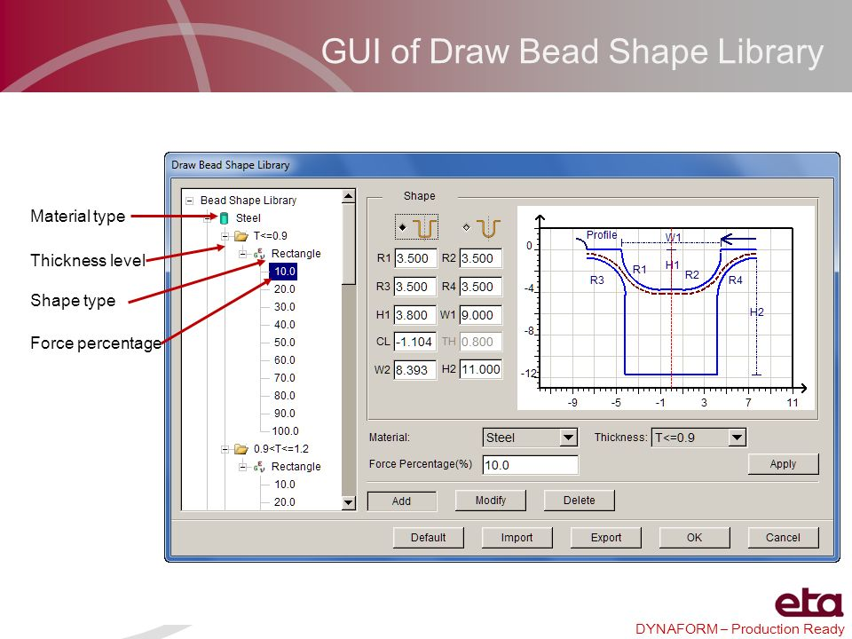 DYNAFORM – Production Ready GUI of Draw Bead Shape Library Material type Thickness level Force percentage Shape type