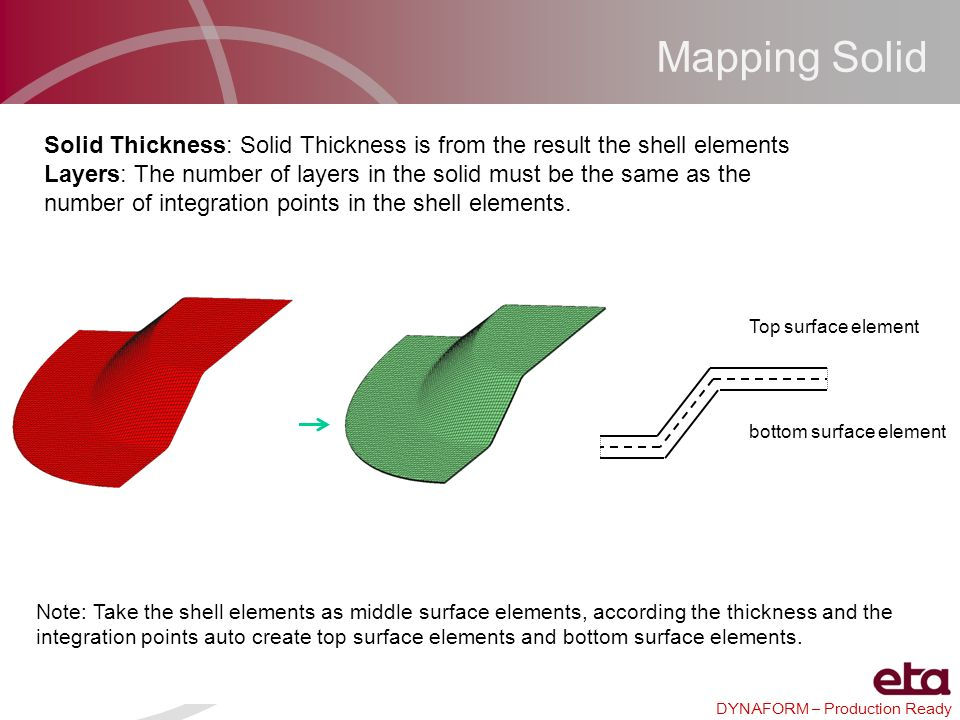 DYNAFORM – Production Ready Mapping Solid Solid Thickness: Solid Thickness is from the result the shell elements Layers: The number of layers in the s