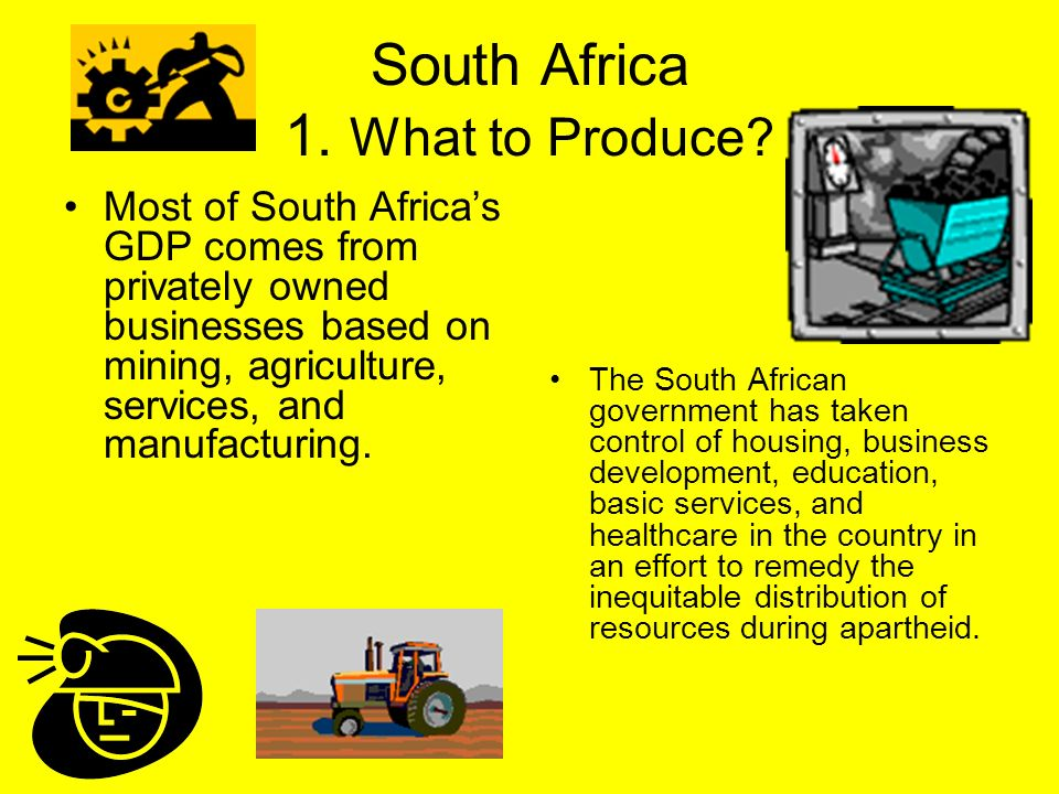 South Africa 1. What to Produce? Most of South Africas GDP comes from privately owned businesses based on mining, agriculture, services, and manufactu