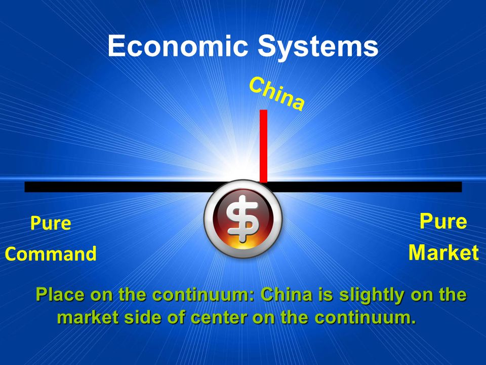 Economic Systems Pure Market Pure Command Place on the continuum: China is slightly on the market side of center on the continuum. China