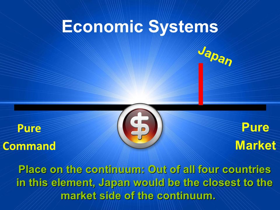 Economic Systems Pure Market Pure Command Place on the continuum: Out of all four countries in this element, Japan would be the closest to the market
