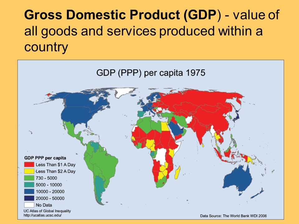 Gross Domestic Product (GDP) - value of all goods and services produced within a country