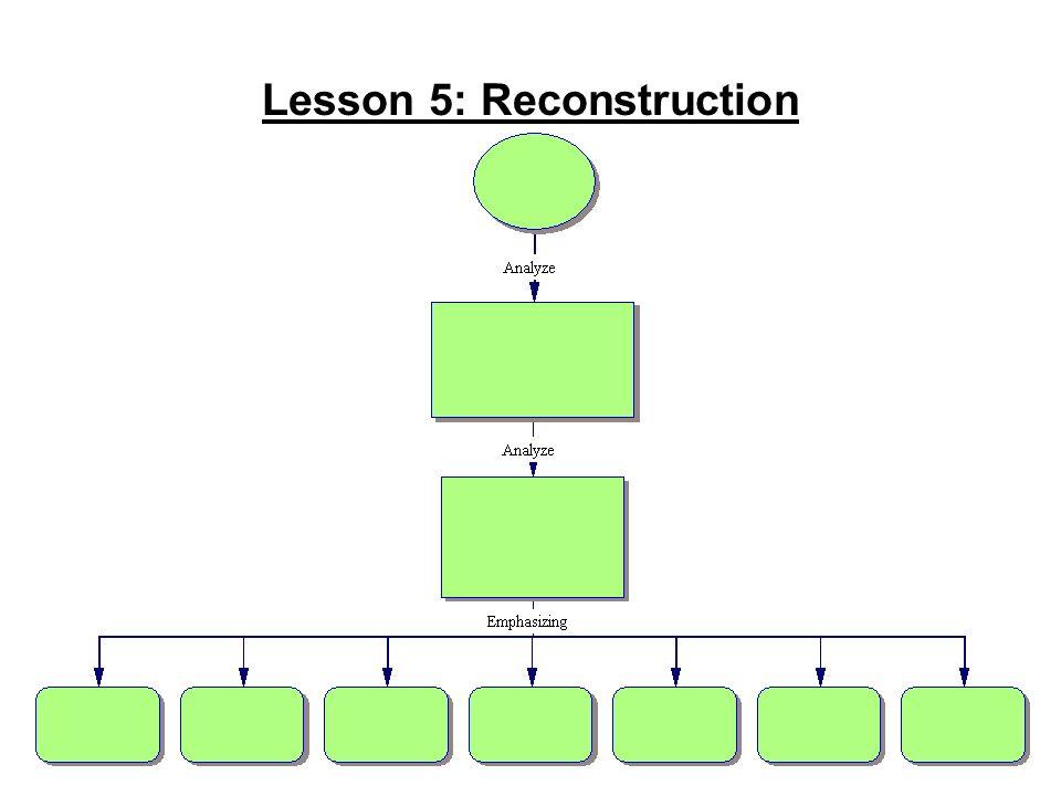 Lesson 5: Reconstruction