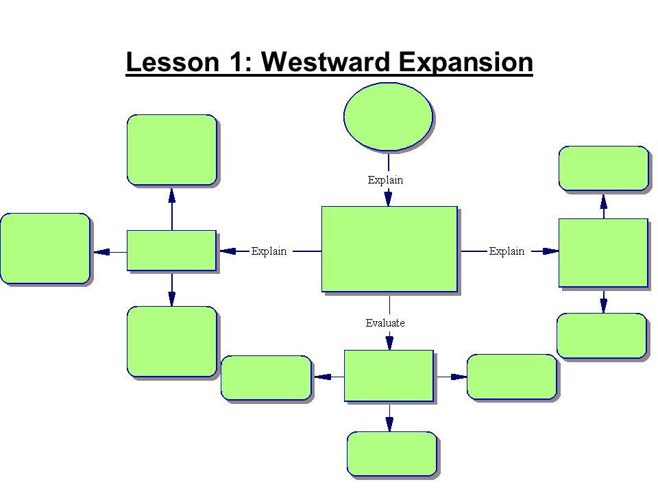 Lesson 1: Westward Expansion