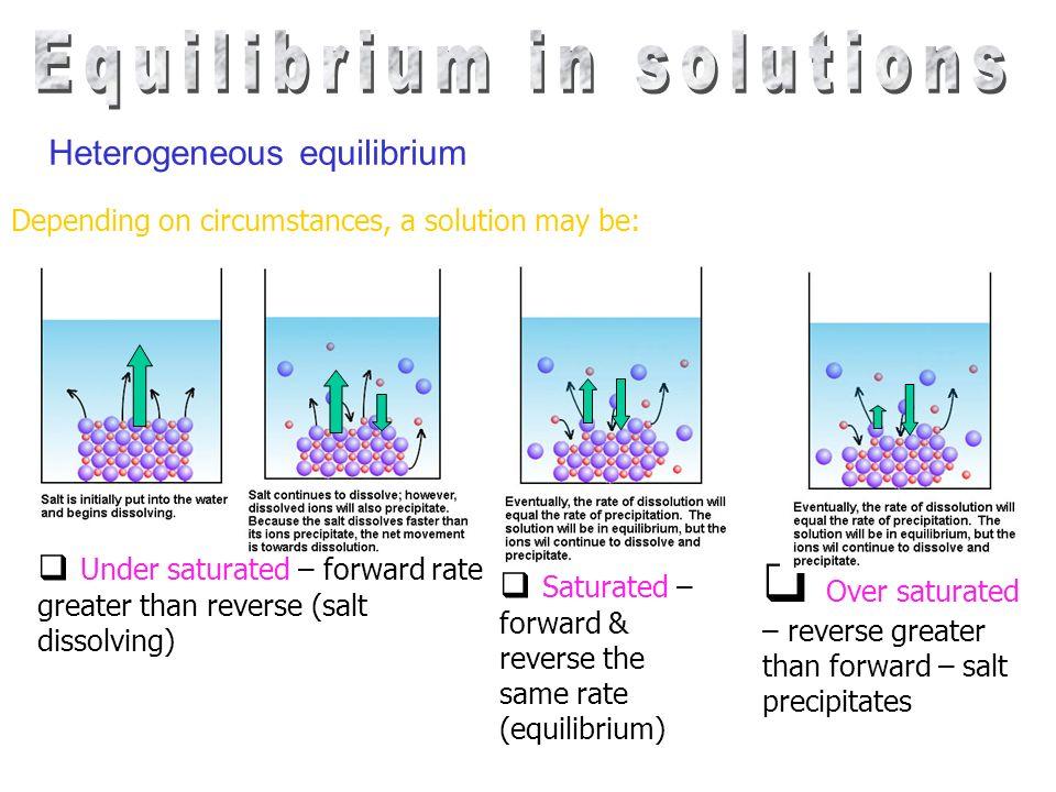 Equilibrium Disturbance a)Conc of O 2 is increased b)Temperature is increased c)Pressure is increased 2SO 2(g) + O 2(g) --> 2SO 3(g)