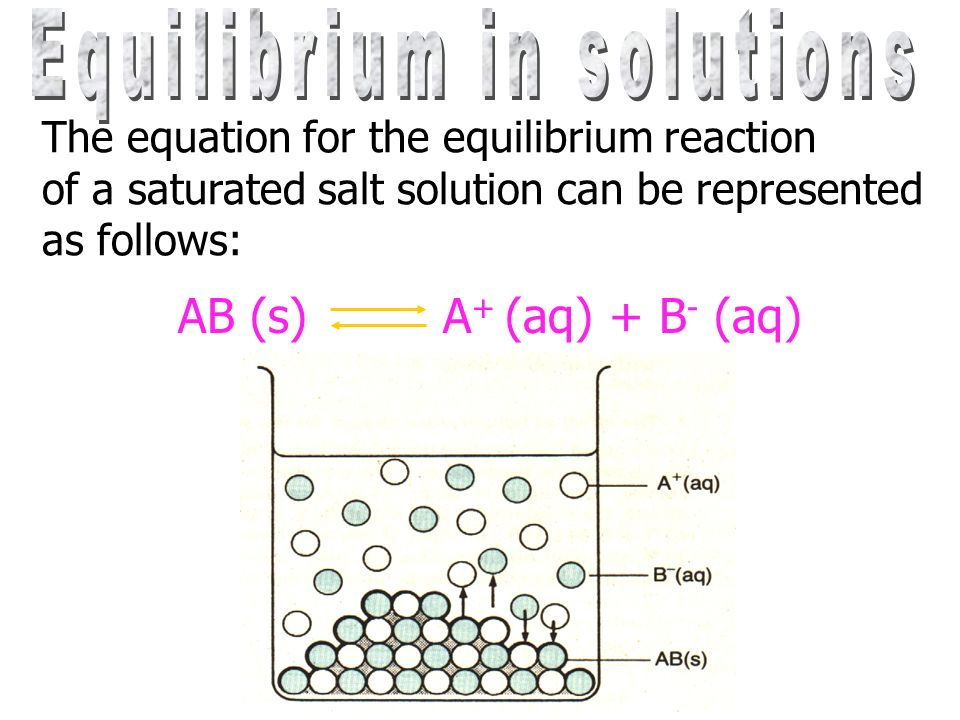 1.All nitrates are soluble 2.All alkali metal & ammonium salts are soluble 3.Chlorides, bromides & iodides are soluble - except Ag, Hg, Cu & Pb 4.Sulp
