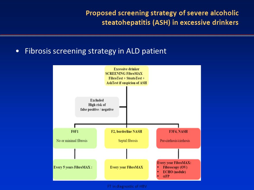 FT in diagnostic of HBV Proposed screening strategy of severe alcoholic steatohepatitis (ASH) in excessive drinkers Fibrosis screening strategy in ALD