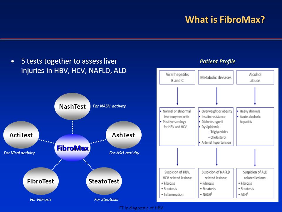 FT in diagnostic of HBV 5 tests together to assess liver injuries in HBV, HCV, NAFLD, ALD What is FibroMax? Patient Profile ActiTest FibroTestSteatoTe