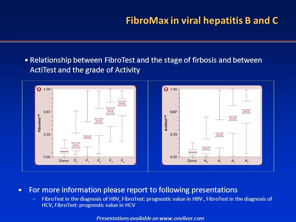 FT in diagnostic of HBV FibroMax in viral hepatitis B and C For more information please report to following presentations –FibroTest in the diagnosis