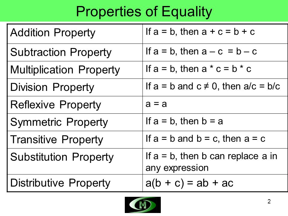 2 Properties of Equality Addition Property If a = b, then a + c = b + c Subtraction Property If a = b, then a – c = b – c Multiplication Property If a = b, then a * c = b * c Division Property If a = b and c 0, then a/c = b/c Reflexive Property a = a Symmetric Property If a = b, then b = a Transitive Property If a = b and b = c, then a = c Substitution Property If a = b, then b can replace a in any expression Distributive Propertya(b + c) = ab + ac