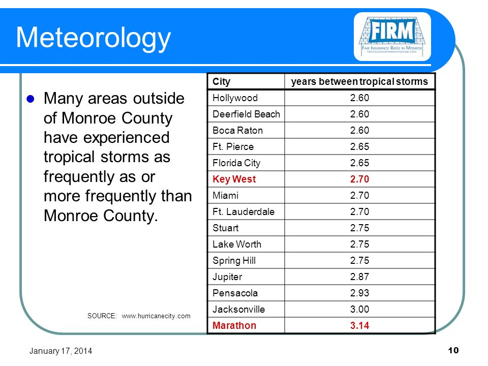 January 17, Meteorology Many areas outside of Monroe County have experienced tropical storms as frequently as or more frequently than Monroe County.