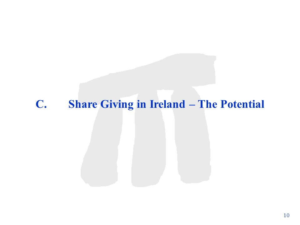 Subject to change 10 C. Share Giving in Ireland – The Potential