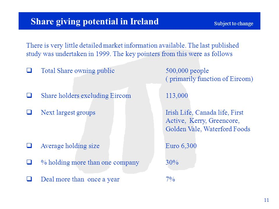 Subject to change 11 Share giving potential in Ireland There is very little detailed market information available.