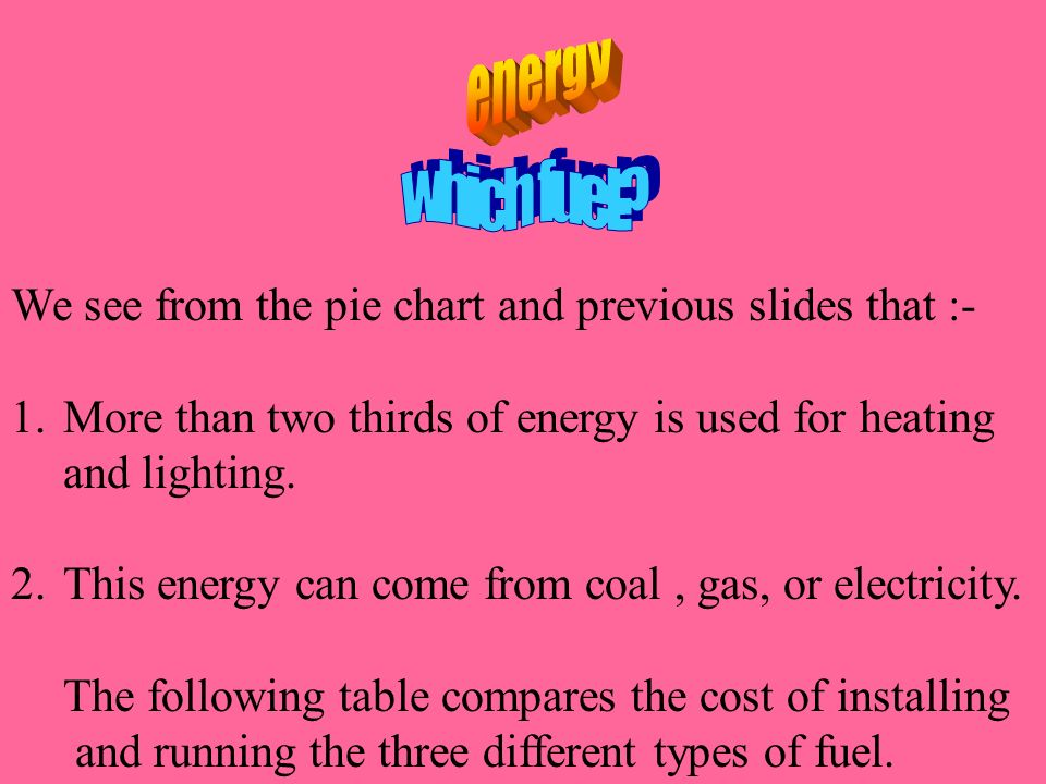 We see from the pie chart and previous slides that :- 1.More than two thirds of energy is used for heating and lighting. 2.This energy can come from c