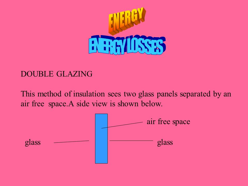 DOUBLE GLAZING This method of insulation sees two glass panels separated by an air free space.A side view is shown below. glass air free space