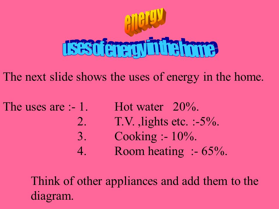 The next slide shows the uses of energy in the home. The uses are :- 1.Hot water 20%. 2.T.V.,lights etc. :-5%. 3.Cooking :- 10%. 4.Room heating :- 65%