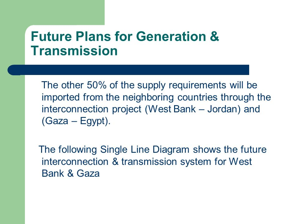 West Bank SLD