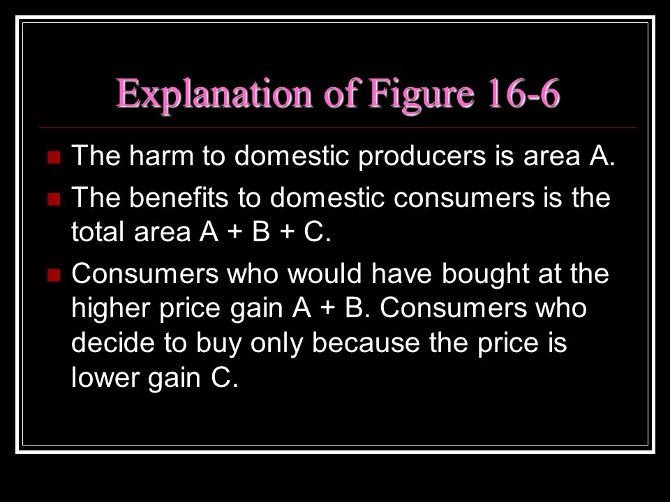 Explanation of Figure 16-6 The harm to domestic producers is area A. The benefits to domestic consumers is the total area A + B + C. Consumers who wou