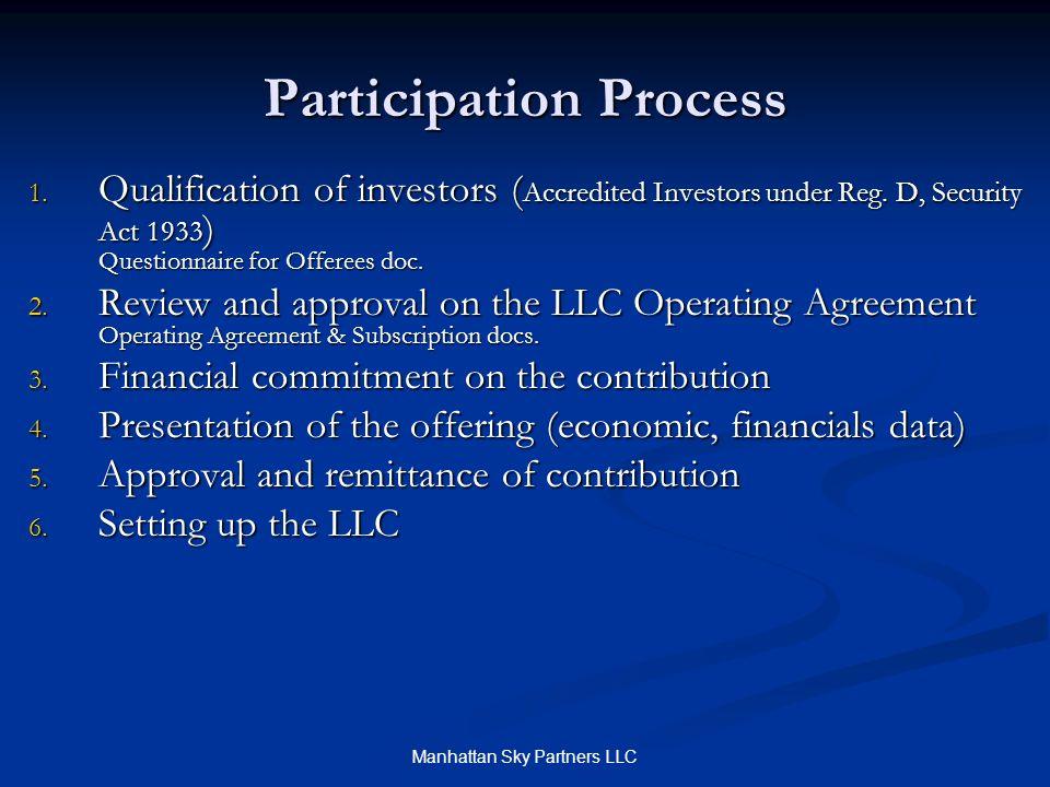 Manhattan Sky Partners LLC Legal Information LLC Operating Agreement reviewed by lawyer LLC Operating Agreement reviewed by lawyer Each individual LLC