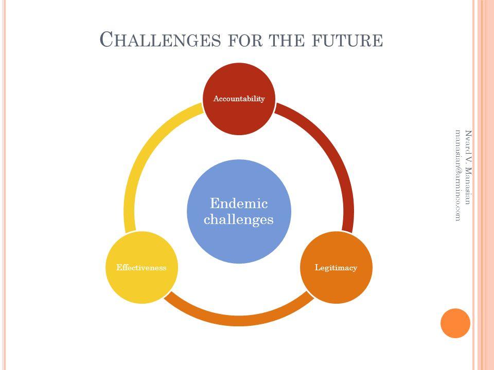 C HALLENGES FOR THE FUTURE Nvard V.