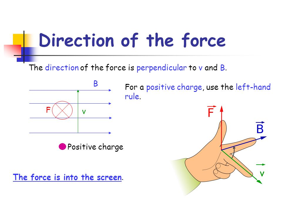 Direction of the force B v Positive charge The direction of the force is perpendicular to v and B. For a positive charge, use the left-hand rule. The