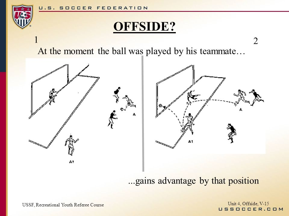 Unit 4, Offside, V-15 At the moment the ball was played by his teammate… 1 2...gains advantage by that position OFFSIDE? USSF, Recreational Youth Refe