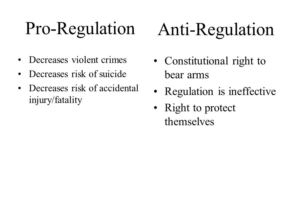 Pro-Regulation Decreases violent crimes Decreases risk of suicide Decreases risk of accidental injury/fatality Constitutional right to bear arms Regul