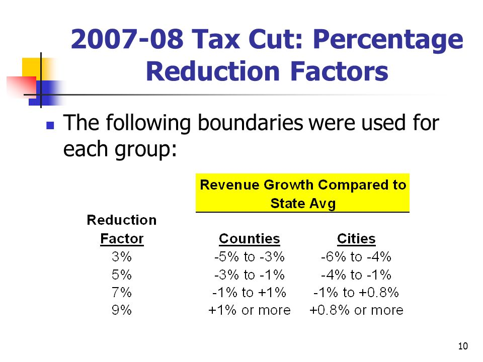10 2007-08 Tax Cut: Percentage Reduction Factors The following boundaries were used for each group: