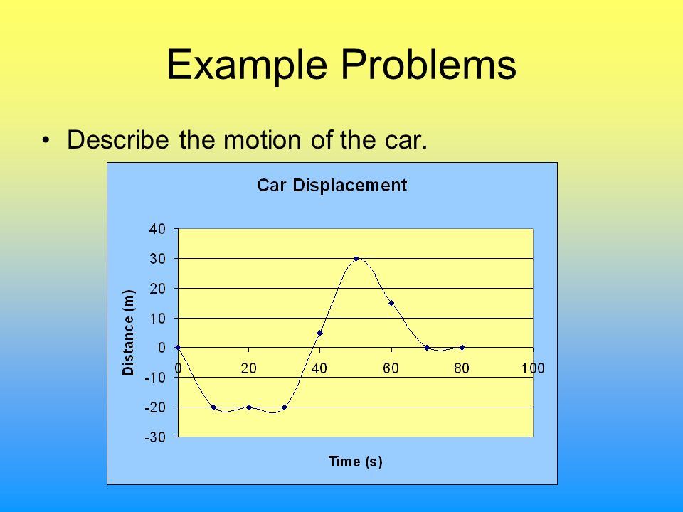Example Problems Describe the motion of the car.