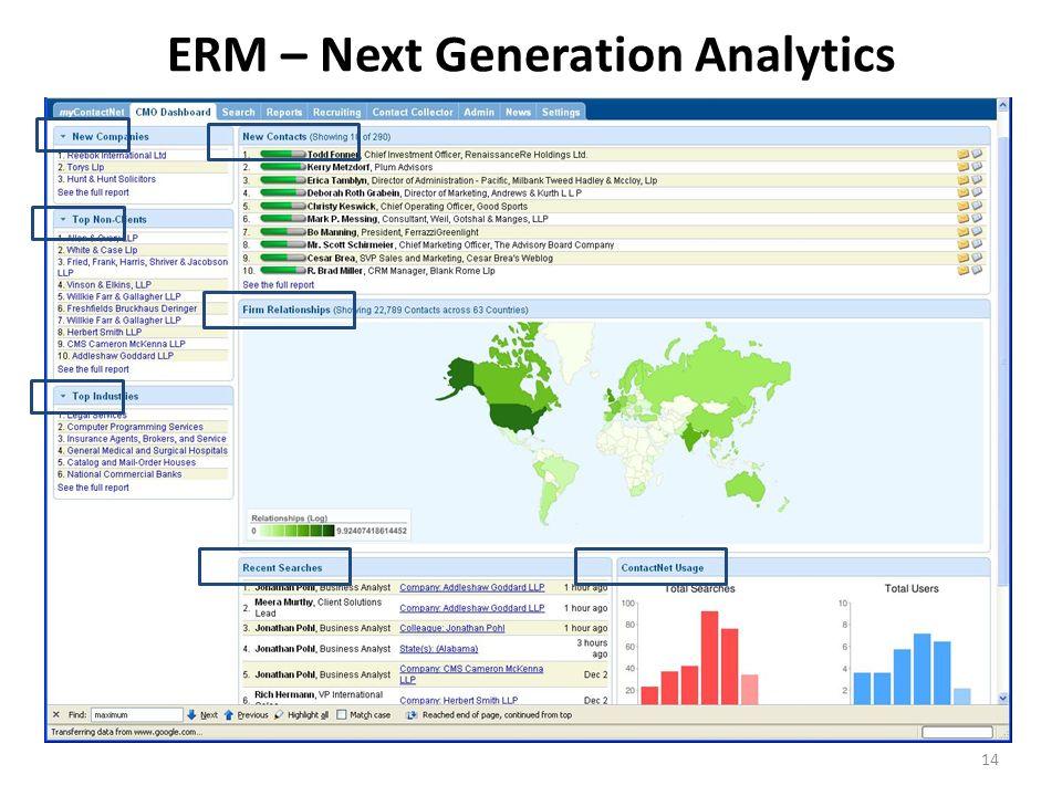 14 ERM – Next Generation Analytics