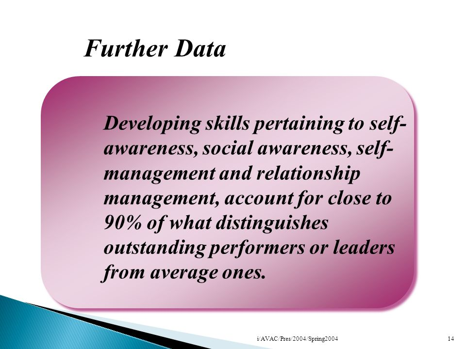 i/AVAC/Pres/2004/Spring200414 Further Data Developing skills pertaining to self- awareness, social awareness, self- management and relationship manage