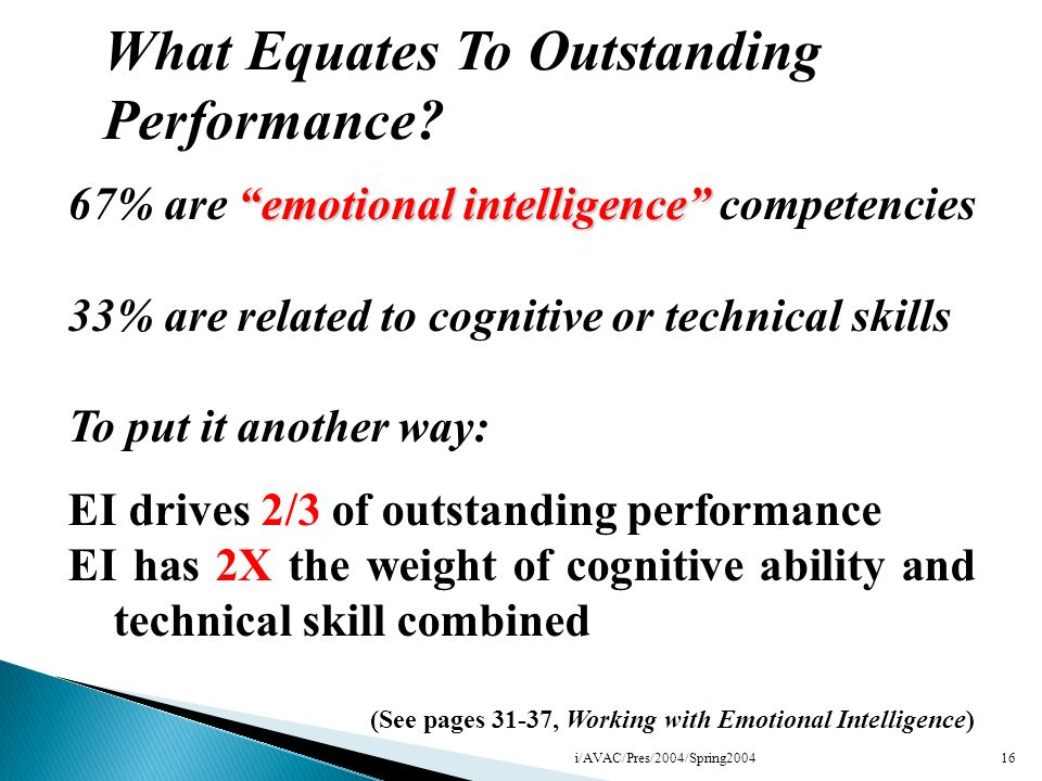 i/AVAC/Pres/2004/Spring200416 What Equates To Outstanding Performance? emotional intelligence 67% are emotional intelligence competencies 33% are rela