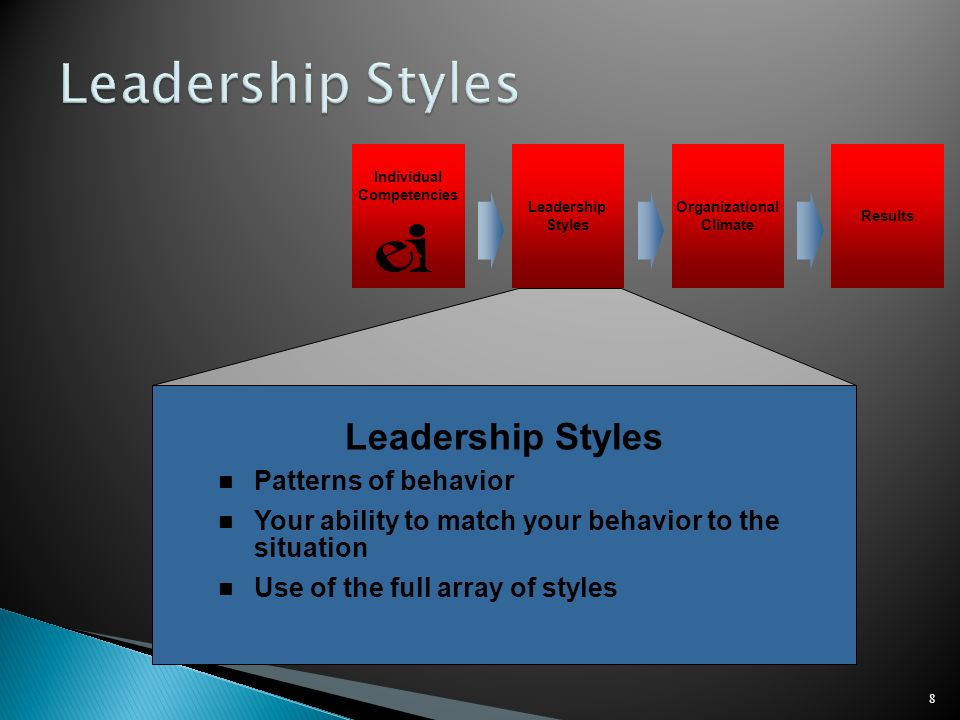 8 Leadership Styles Individual Competencies Leadership Styles Organizational Climate Results n Patterns of behavior n Your ability to match your behav