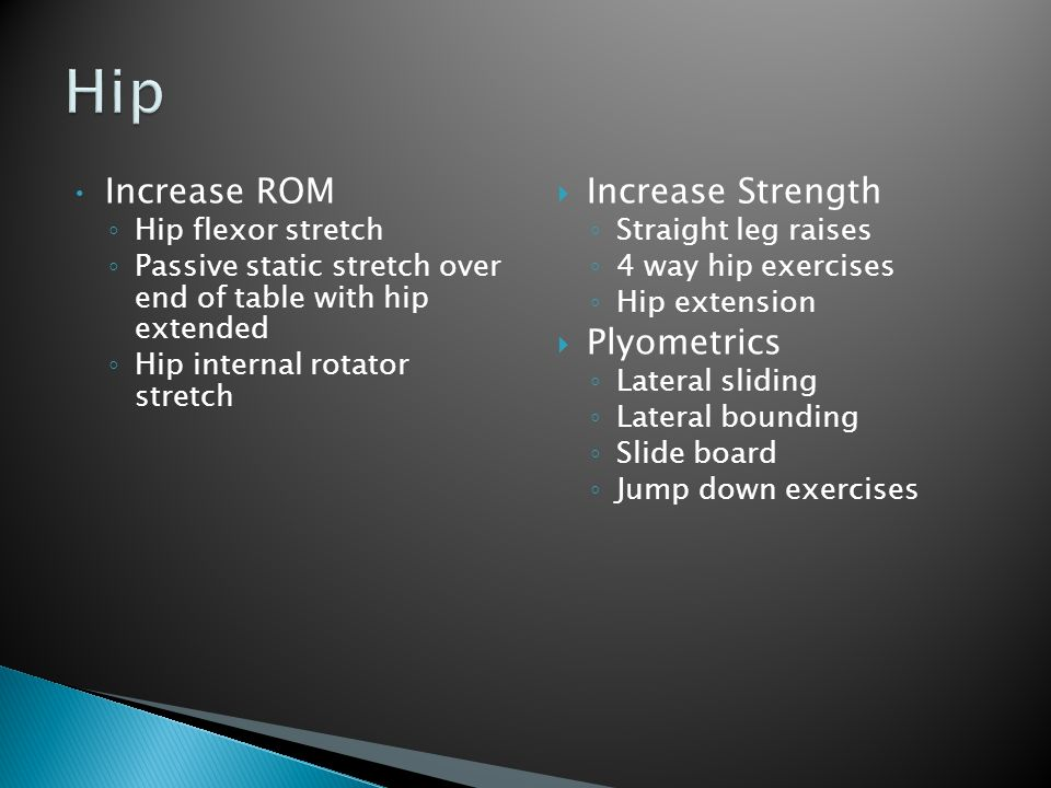 Increase ROM Hip flexor stretch Passive static stretch over end of table with hip extended Hip internal rotator stretch Increase Strength Straight leg