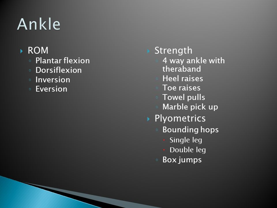 ROM Plantar flexion Dorsiflexion Inversion Eversion Strength 4 way ankle with theraband Heel raises Toe raises Towel pulls Marble pick up Plyometrics