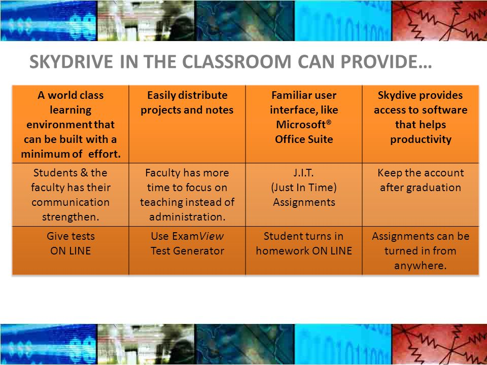 SKYDRIVE IN THE CLASSROOM CAN PROVIDE…